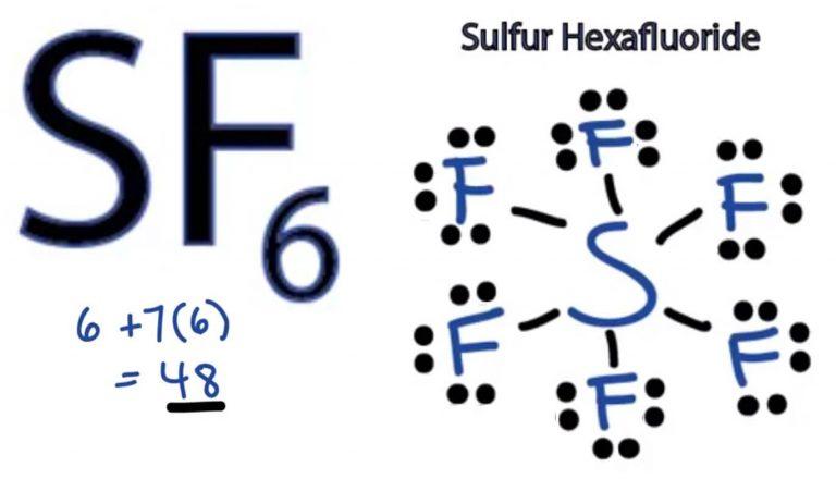 Khí SF6 tinh khiết